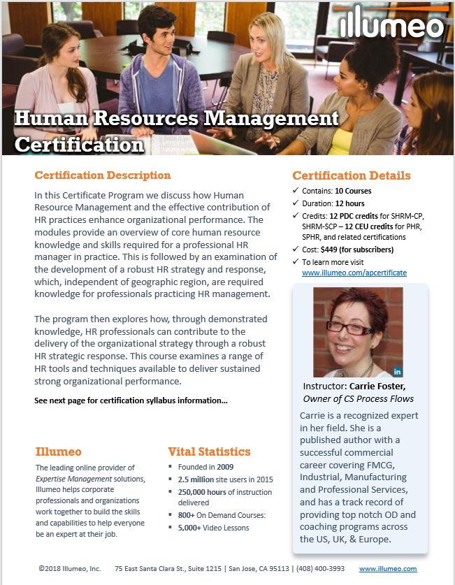 Human Resources Hr Management Certification